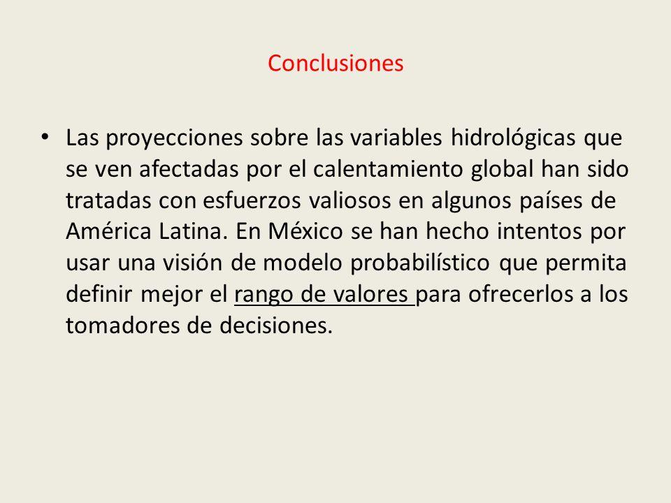 Conclusiones Las proyecciones sobre las variables hidrológicas que se ven afectadas por el calentamiento global han sido tratadas con esfuerzos valios