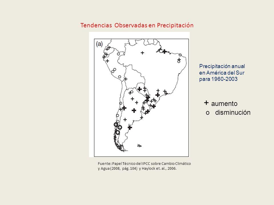 Tendencias Observadas en Precipitación Cambios en la precipitación para América Central y norte de América del Sur 1963-2003 Fuente: Papel Técnico del IPCC sobre Cambio Climático y Agua (2008, pág., 104) y Aguilar et.