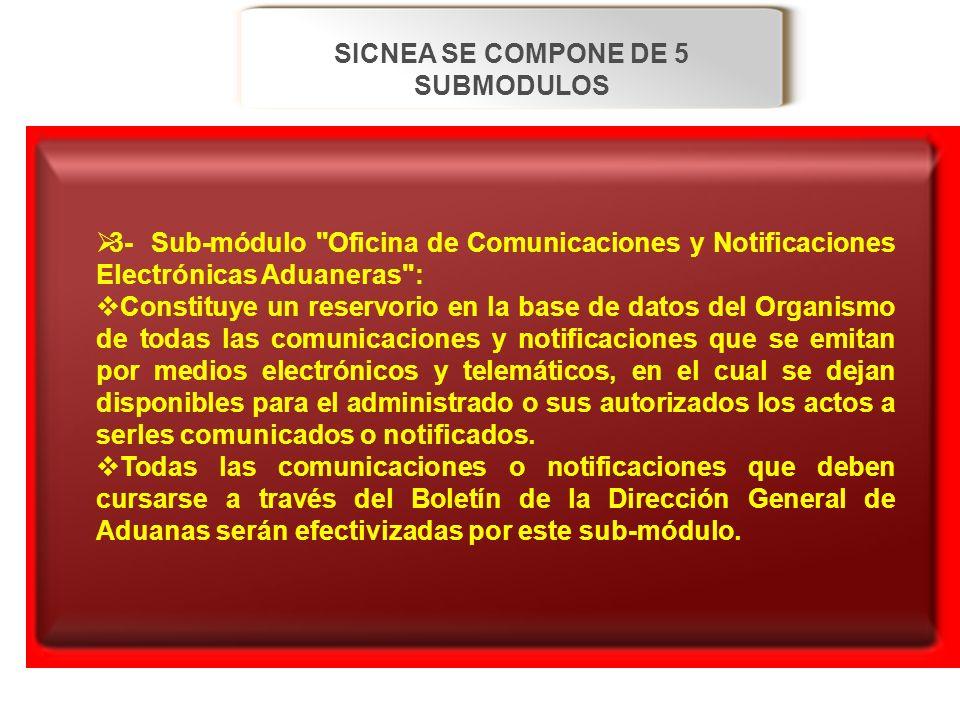 SICNEA SE COMPONE DE 5 SUBMODULOS 3- Sub-módulo