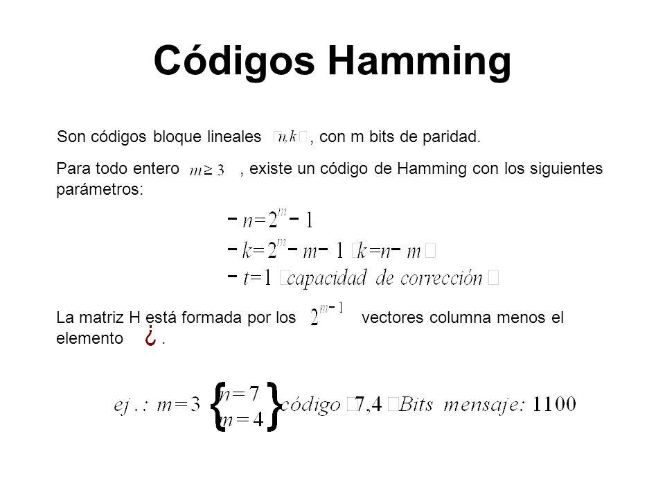 Son códigos bloque lineales, con m bits de paridad. La matriz H está formada por los vectores columna menos el elemento. Para todo entero, existe un c