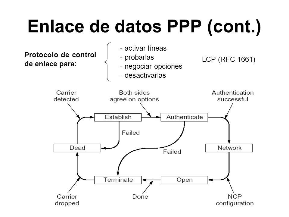 Protocolo de control de enlace para: Enlace de datos PPP (cont.) LCP (RFC 1661) - activar líneas - probarlas - negociar opciones - desactivarlas
