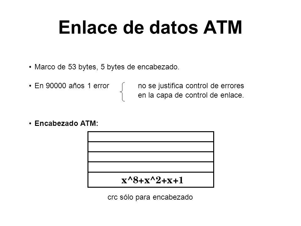 Enlace de datos ATM crc sólo para encabezado Marco de 53 bytes, 5 bytes de encabezado. En 90000 años 1 error no se justifica control de errores en la