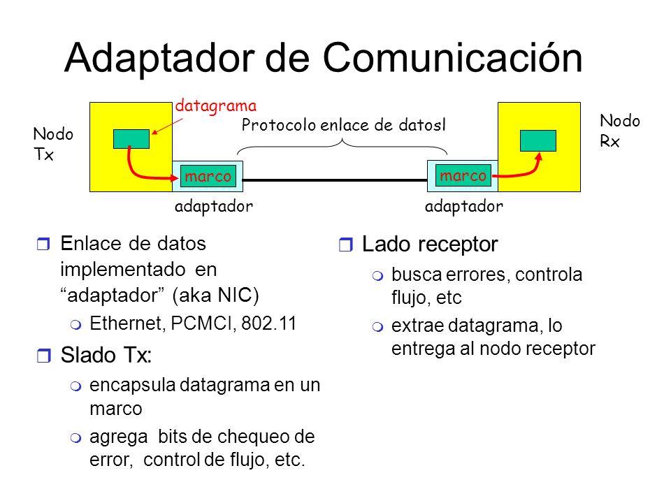 Adaptador de Comunicación Enlace de datos implementado en adaptador (aka NIC) Ethernet, PCMCI, 802.11 Slado Tx: encapsula datagrama en un marco agrega