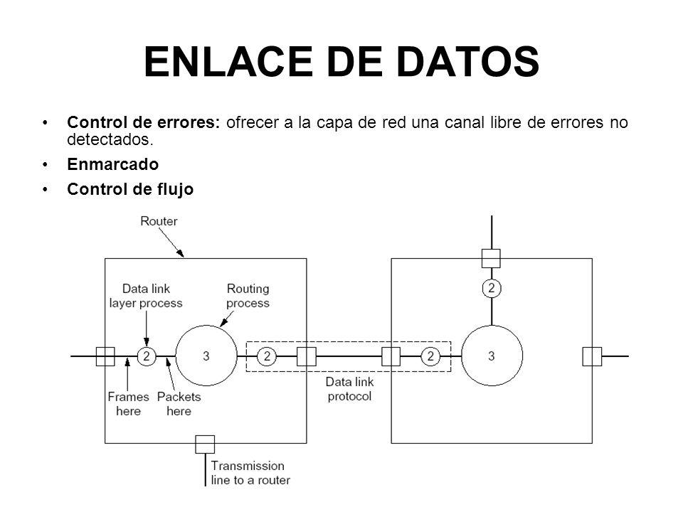 ENLACE DE DATOS Control de errores: ofrecer a la capa de red una canal libre de errores no detectados. Enmarcado Control de flujo