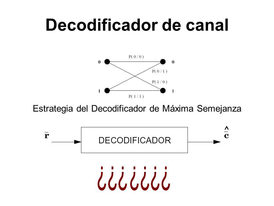 Decodificador de canal Estrategia del Decodificador de Máxima Semejanza