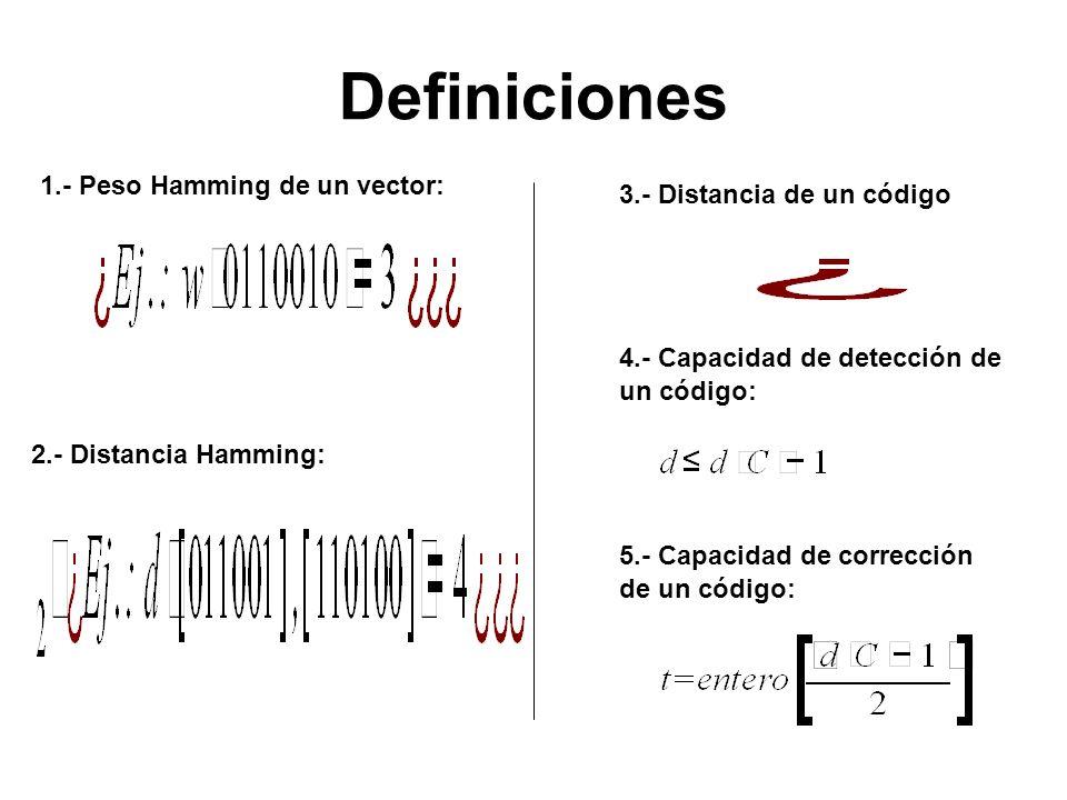 Definiciones 1.- Peso Hamming de un vector: 2.- Distancia Hamming: 3.- Distancia de un código 4.- Capacidad de detección de un código: 5.- Capacidad d
