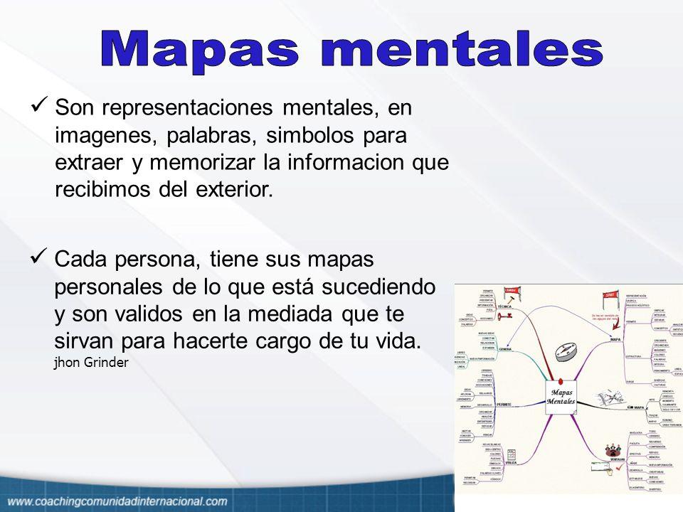 . Modificar el marco de referencia, según la experiencia de vida que se tenga. Aprender a ubicar el marco posible de referencia a través del recuerdo