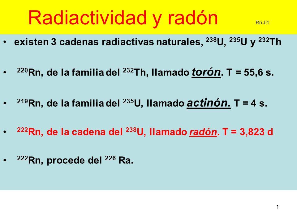 1 Radiactividad y radón Rn-01 existen 3 cadenas radiactivas naturales, 238 U, 235 U y 232 Th 220 Rn, de la familia del 232 Th, llamado torón. T = 55,6
