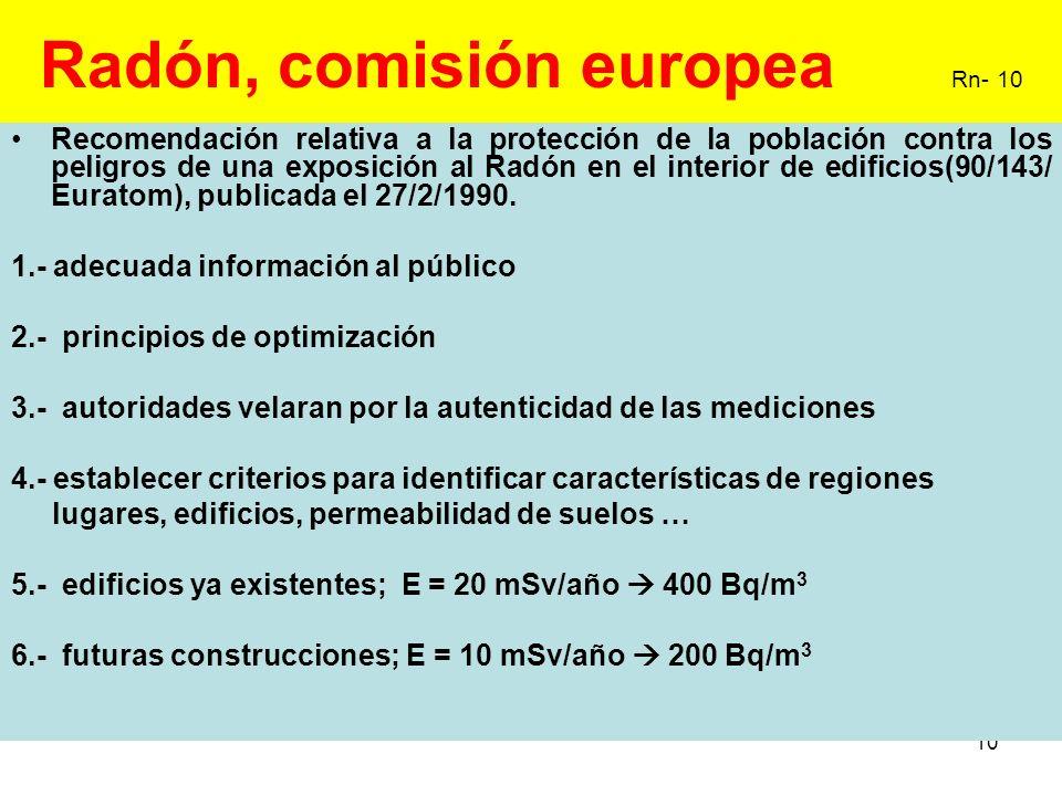 10 Radón, comisión europea Rn- 10 Recomendación relativa a la protección de la población contra los peligros de una exposición al Radón en el interior