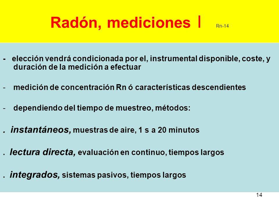 14 Radón, mediciones I Rn-14 - elección vendrá condicionada por el, instrumental disponible, coste, y duración de la medición a efectuar -medición de
