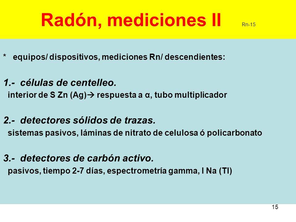 15 Radón, mediciones II Rn-15 * equipos/ dispositivos, mediciones Rn/ descendientes: 1.- células de centelleo. interior de S Zn (Ag) respuesta a α, tu