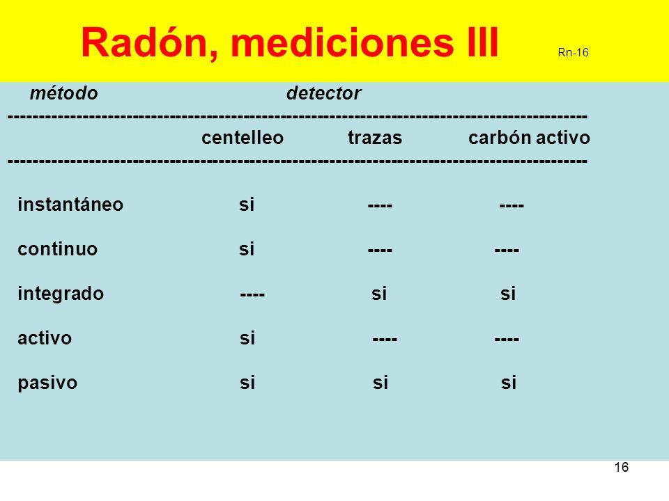 16 Radón, mediciones III Rn-16 método detector ---------------------------------------------------------------------------------------------- centelle