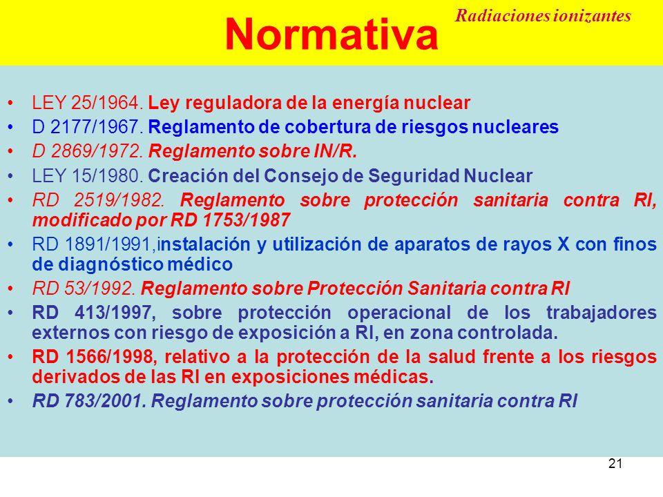 21 Normativa LEY 25/1964. Ley reguladora de la energía nuclear D 2177/1967. Reglamento de cobertura de riesgos nucleares D 2869/1972. Reglamento sobre