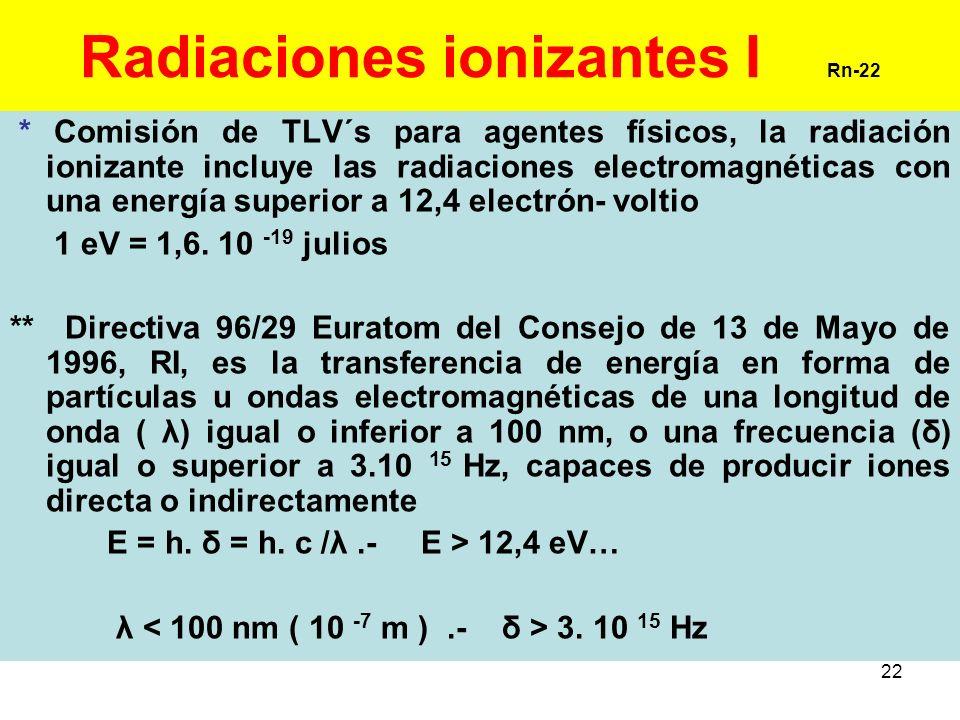 22 Radiaciones ionizantes I Rn-22 * Comisión de TLV´s para agentes físicos, la radiación ionizante incluye las radiaciones electromagnéticas con una e