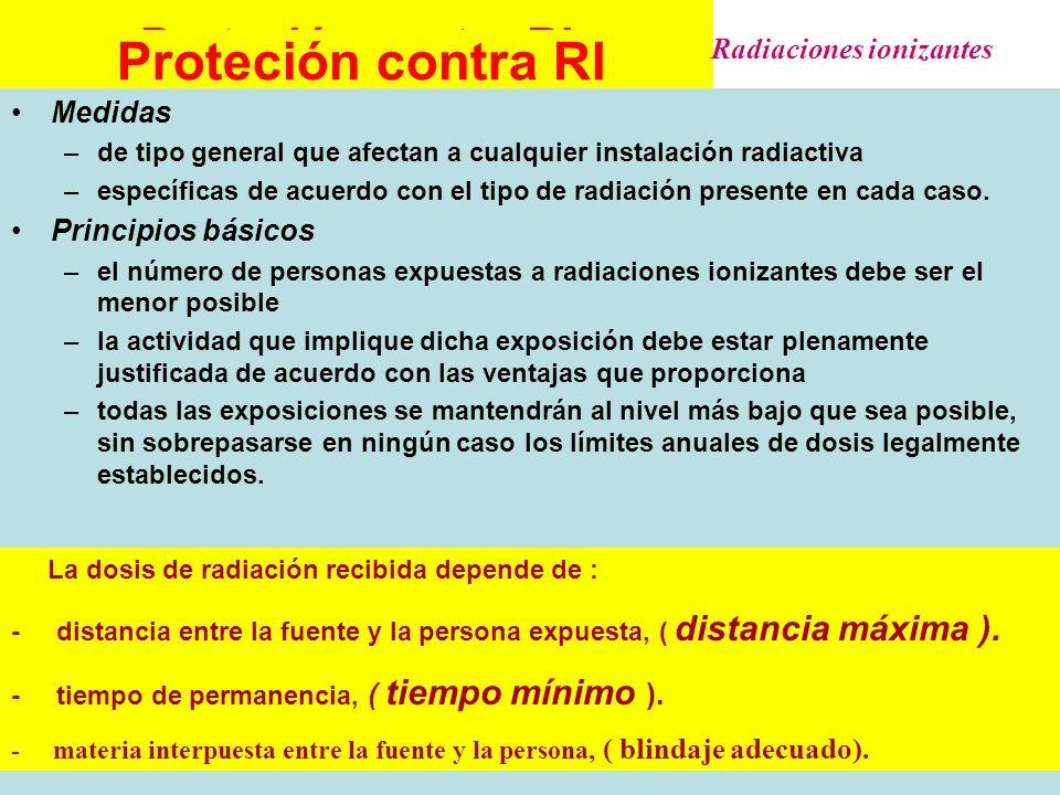 24 Proteción contra RI Medidas –de tipo general que afectan a cualquier instalación radiactiva –específicas de acuerdo con el tipo de radiación presen