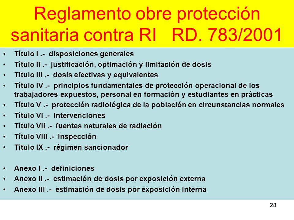 28 Reglamento obre protección sanitaria contra RI RD. 783/2001 Título I.- disposiciones generales Título II.- justificación, optimación y limitación d