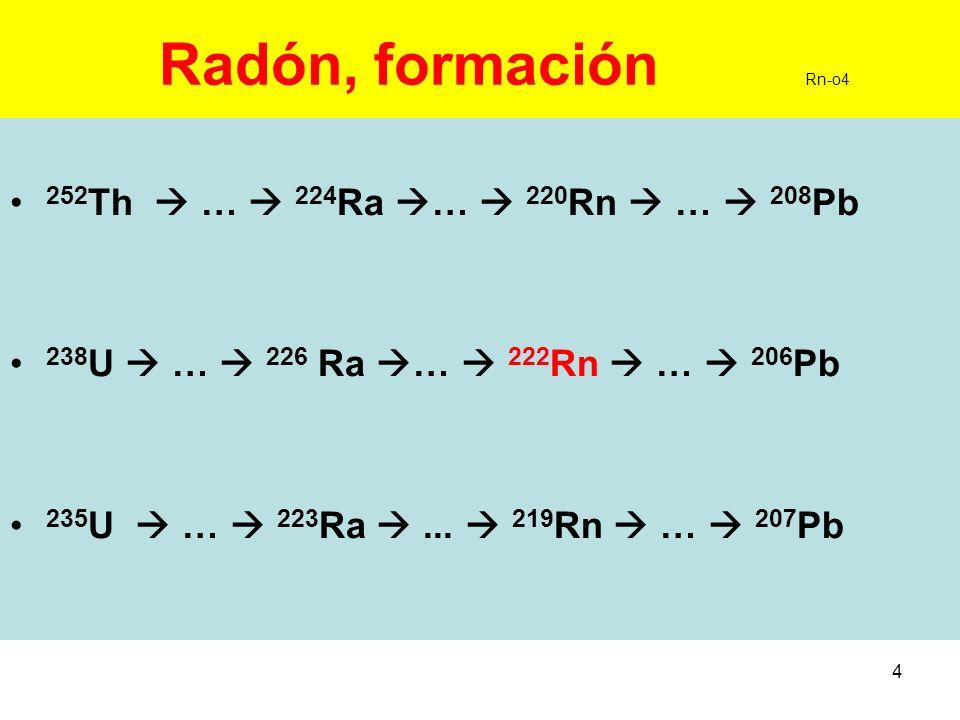 4 Radón, formación Rn-o4 252 Th … 224 Ra … 220 Rn … 208 Pb 238 U … 226 Ra … 222 Rn … 206 Pb 235 U … 223 Ra... 219 Rn … 207 Pb