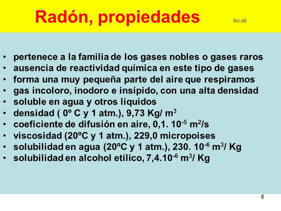 7 Radón, suelos Rn-07 cadena del 238- uranio 226-radio 222- radón uranio, existe en casi todas rocas/ suelos del planeta estudio de la zona por la carta geológica, tipo de roca: tipo de roca 238 U (ppm) 232 Th (ppm) ---------------------------------------------------------------------------------------- basálticas 1,0 4,0 * granitos 5,0 12,0 arcillas 3,7 11,0 arenas 0,5 1,7 suelos 1,0 6,0 ultrabásicas 0,001 0,004
