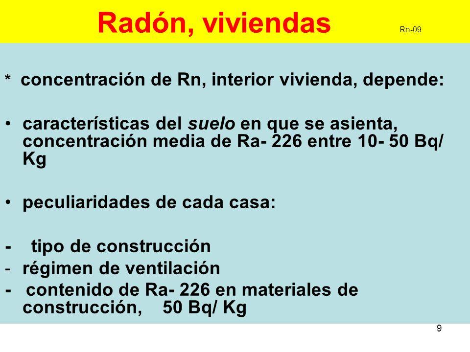 9 Radón, viviendas Rn-09 * concentración de Rn, interior vivienda, depende: características del suelo en que se asienta, concentración media de Ra- 22
