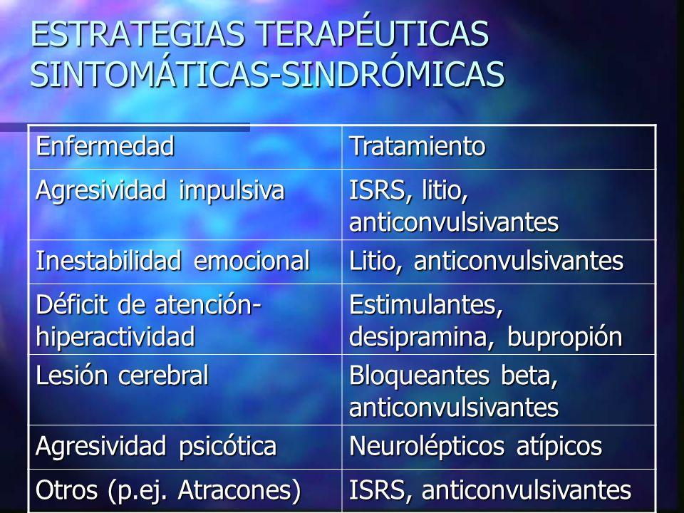 ESTRATEGIAS TERAPÉUTICAS SINTOMÁTICAS-SINDRÓMICAS EnfermedadTratamiento Agresividad impulsiva ISRS, litio, anticonvulsivantes Inestabilidad emocional