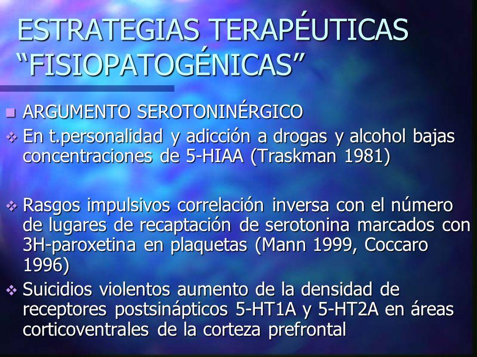 ESTRATEGIAS TERAPÉUTICAS FISIOPATOGÉNICAS ARGUMENTO SEROTONINÉRGICO ARGUMENTO SEROTONINÉRGICO En t.personalidad y adicción a drogas y alcohol bajas co
