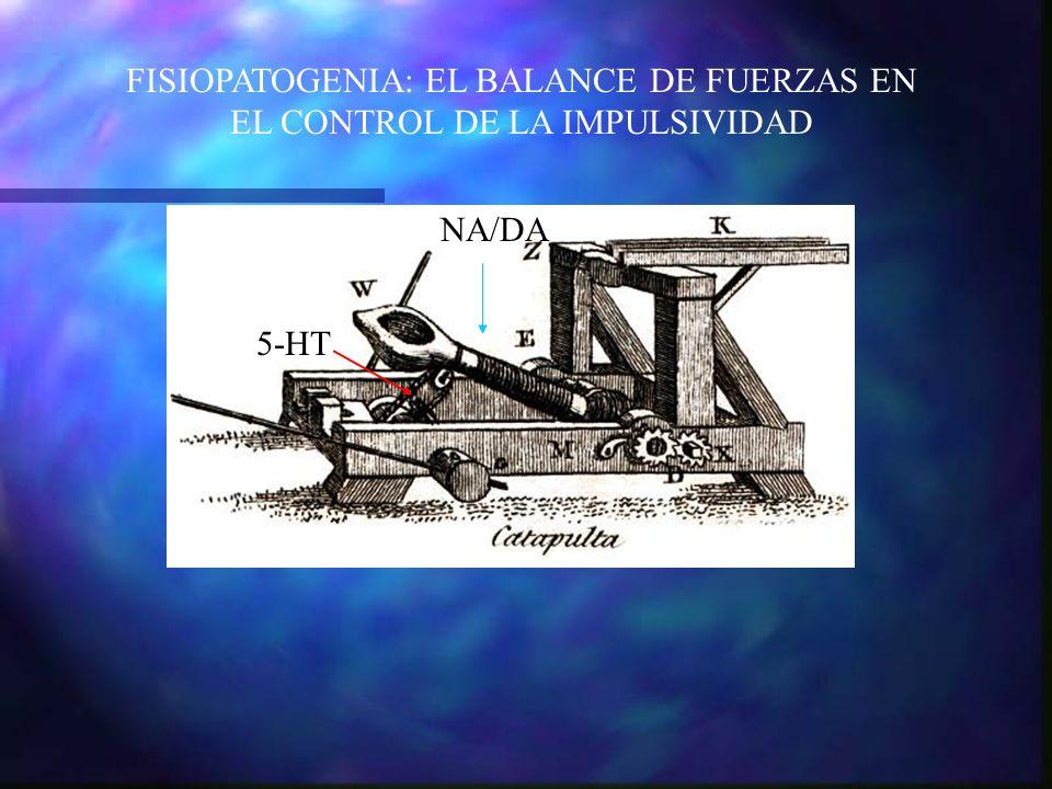 5-HT NA/DA FISIOPATOGENIA: EL BALANCE DE FUERZAS EN EL CONTROL DE LA IMPULSIVIDAD