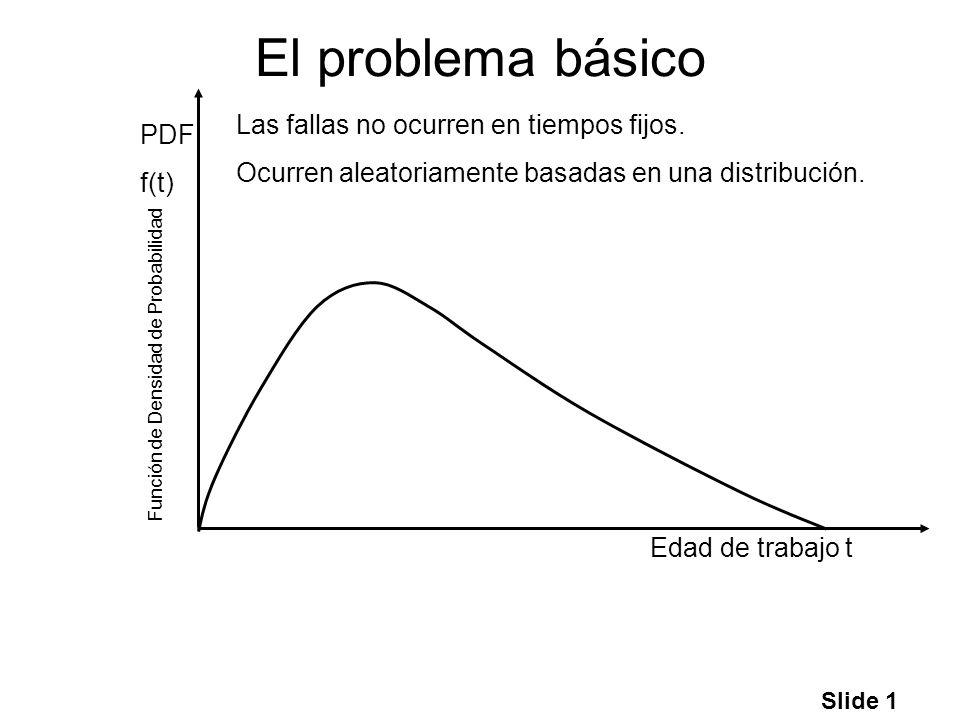 Slide 1 El problema básico Edad de trabajo t PDF f(t) Las fallas no ocurren en tiempos fijos. Ocurren aleatoriamente basadas en una distribución. Func