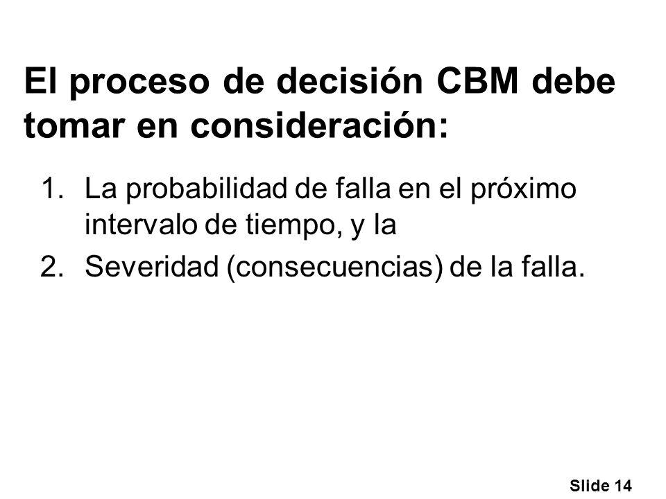 Slide 14 El proceso de decisión CBM debe tomar en consideración: 1.La probabilidad de falla en el próximo intervalo de tiempo, y la 2.Severidad (conse
