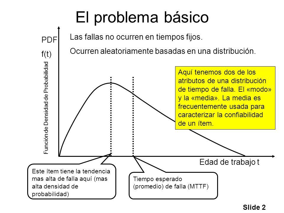 Slide 2 El problema básico Edad de trabajo t Este ítem tiene la tendencia mas alta de falla aquí (mas alta densidad de probabilidad) Tiempo esperado (