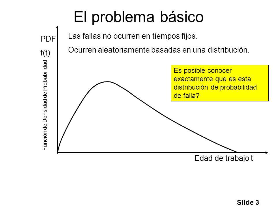 Slide 3 El problema básico Edad de trabajo t PDF f(t) Las fallas no ocurren en tiempos fijos. Ocurren aleatoriamente basadas en una distribución. Func