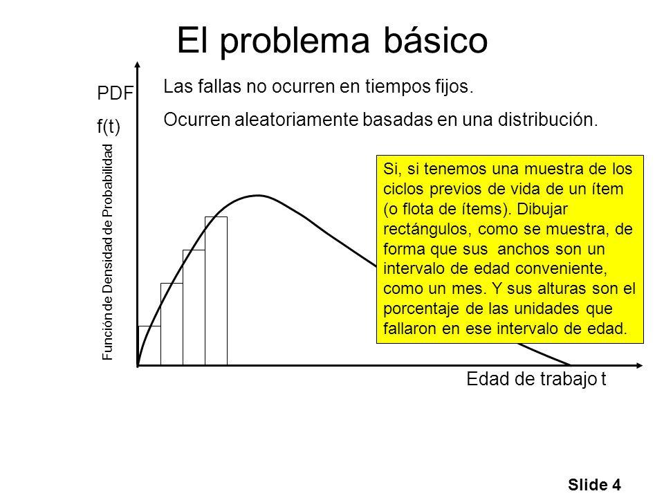 Slide 4 El problema básico Edad de trabajo t PDF f(t) Las fallas no ocurren en tiempos fijos. Ocurren aleatoriamente basadas en una distribución. Func