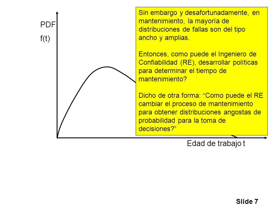 Slide 7 Edad de trabajo t PDF f(t) Sin embargo y desafortunadamente, en mantenimiento, la mayoría de distribuciones de fallas son del tipo ancho y amp