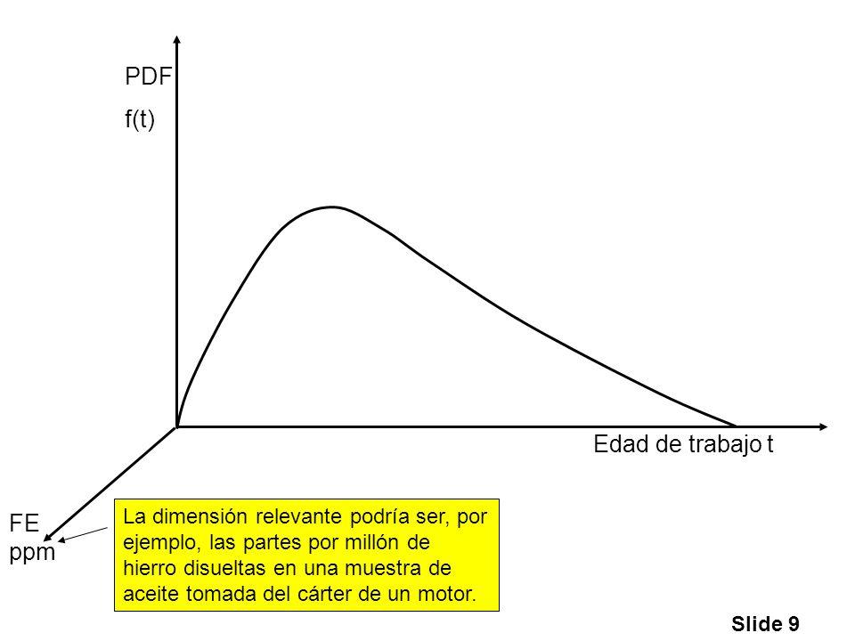 Slide 9 Edad de trabajo t PDF f(t) FE ppm La dimensión relevante podría ser, por ejemplo, las partes por millón de hierro disueltas en una muestra de