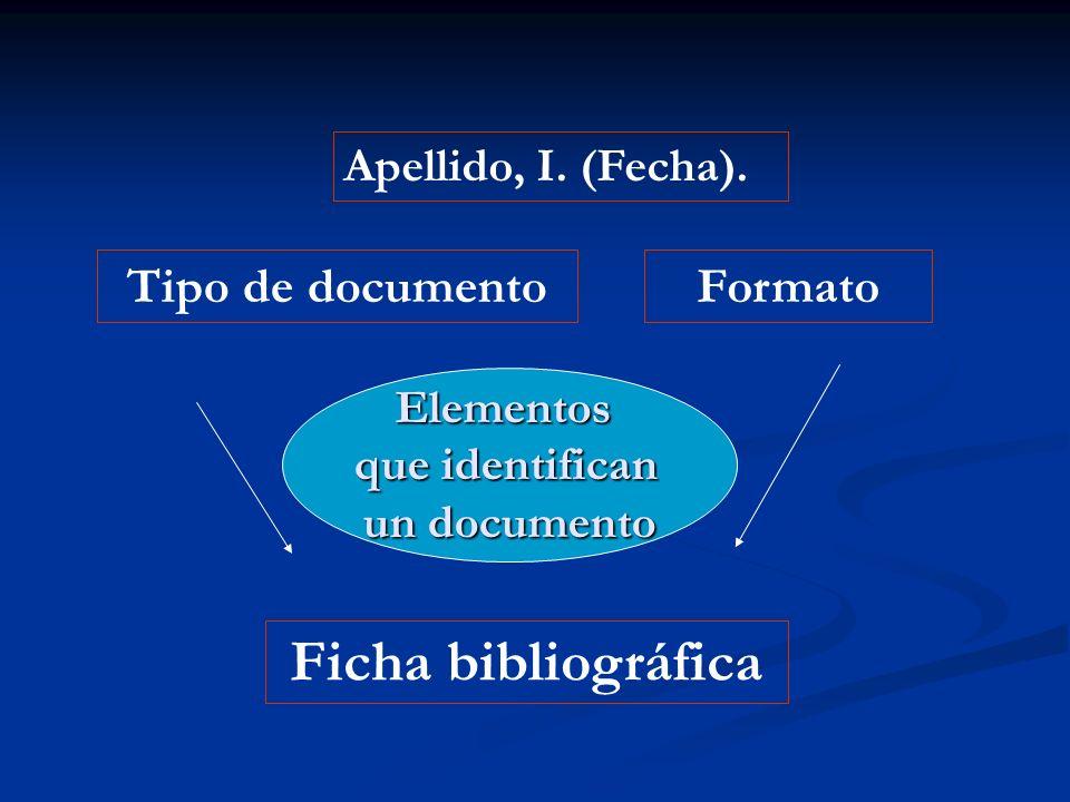 Tipo de documentoFormato Ficha bibliográfica Elementos que identifican un documento Apellido, I. (Fecha).