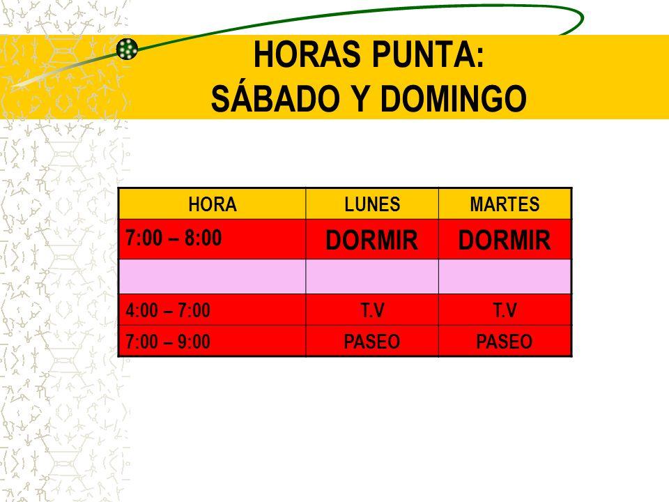 HORAS PUNTA HORALUNESMARTES MIÉRCOLES JUEVESVIERNES 7:00 – 3:10 Clases clasesClases 7:00 – 10:00 T. V