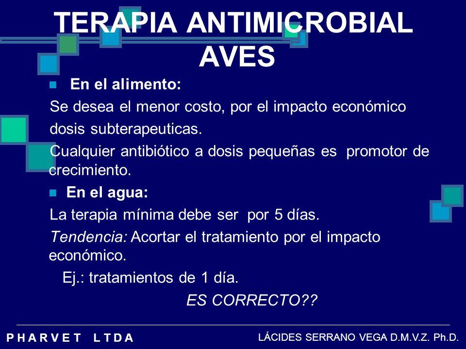 ANTIBIOTIVOS VS VACUNAS Las vacunas siempre usan dosis completas – NO MEDIAS DOSIS.