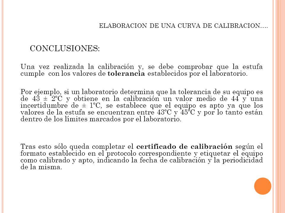 Una vez realizada la calibración y, se debe comprobar que la estufa cumple con los valores de tolerancia establecidos por el laboratorio. Por ejemplo,