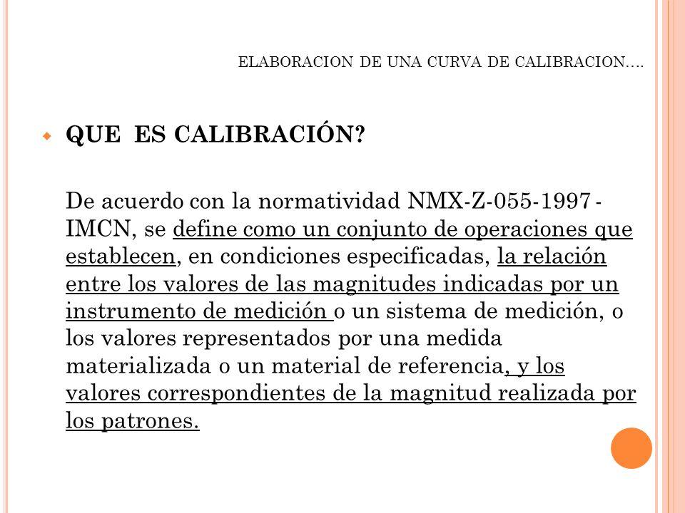 ELABORACION DE UNA CURVA DE CALIBRACION…. QUE ES CALIBRACIÓN? De acuerdo con la normatividad NMX-Z-055-1997 - IMCN, se define como un conjunto de oper