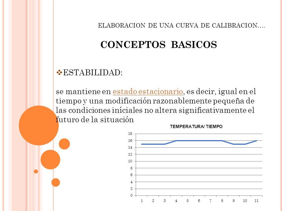 CONCEPTOS BASICOS ESTABILIDAD: se mantiene en estado estacionario, es decir, igual en el tiempo y una modificación razonablemente pequeña de las condi
