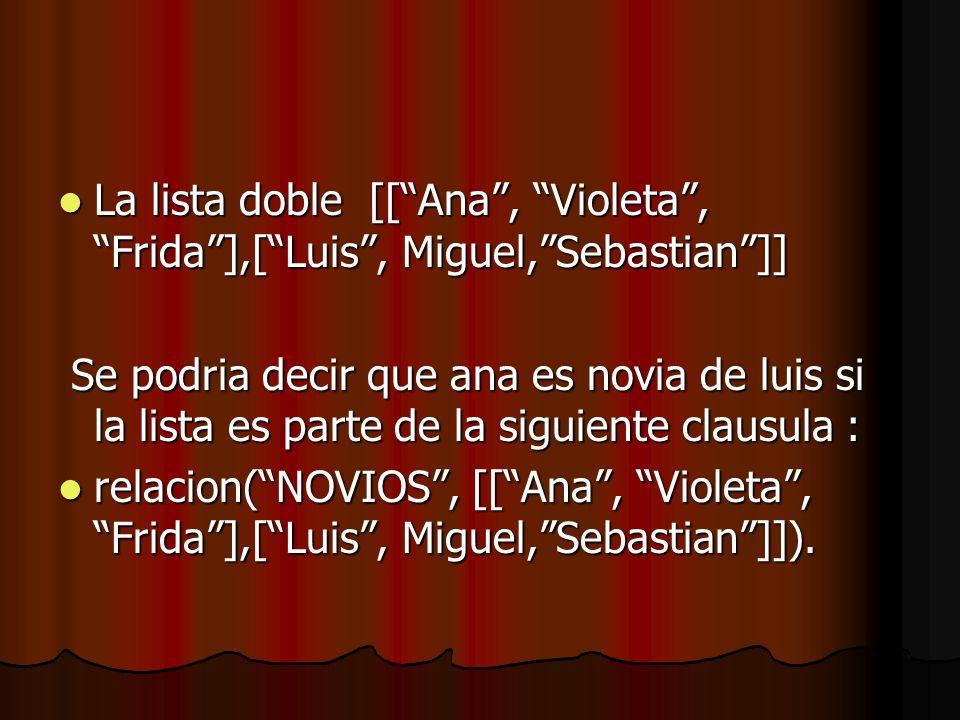 La lista doble [[Ana, Violeta, Frida],[Luis, Miguel,Sebastian]] La lista doble [[Ana, Violeta, Frida],[Luis, Miguel,Sebastian]] Se podria decir que an