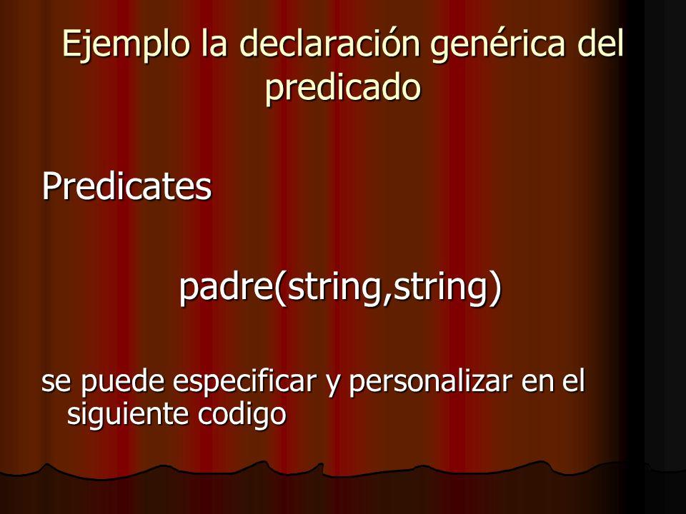 Ejemplo la declaración genérica del predicado Predicatespadre(string,string) se puede especificar y personalizar en el siguiente codigo