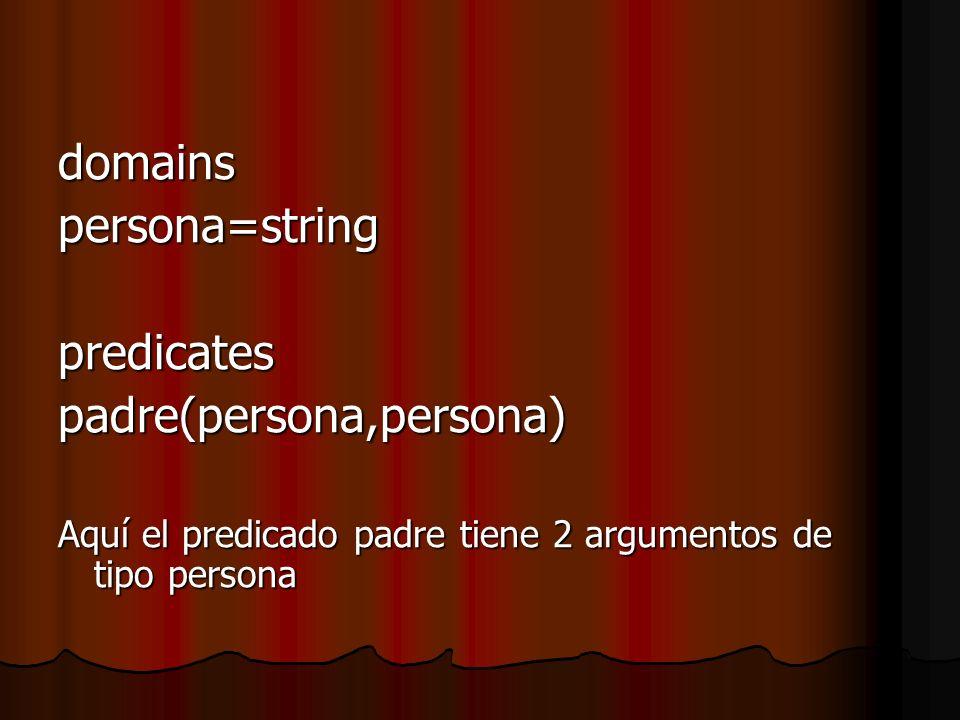 domainspersona=stringpredicatespadre(persona,persona) Aquí el predicado padre tiene 2 argumentos de tipo persona