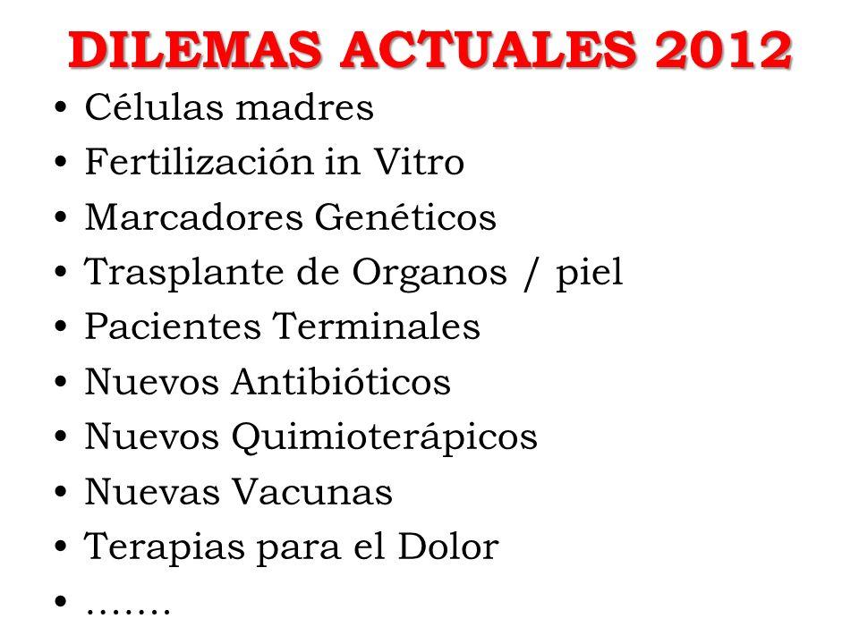 DILEMAS ACTUALES 2012 Células madres Fertilización in Vitro Marcadores Genéticos Trasplante de Organos / piel Pacientes Terminales Nuevos Antibióticos