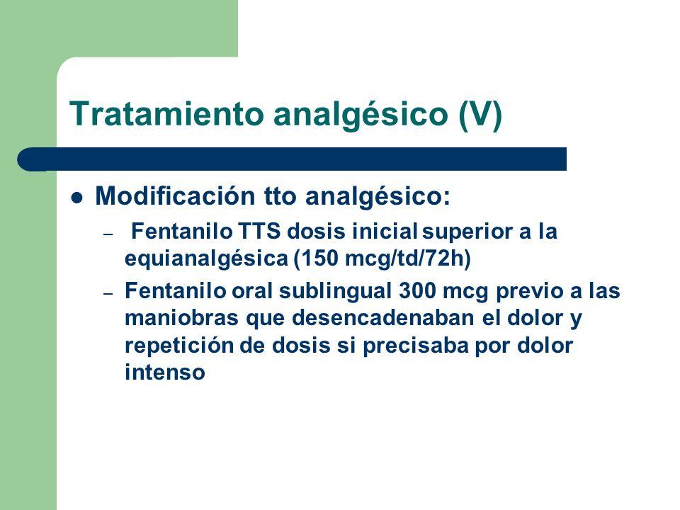 Tratamiento analgésico (V) Modificación tto analgésico: – Fentanilo TTS dosis inicial superior a la equianalgésica (150 mcg/td/72h) – Fentanilo oral s