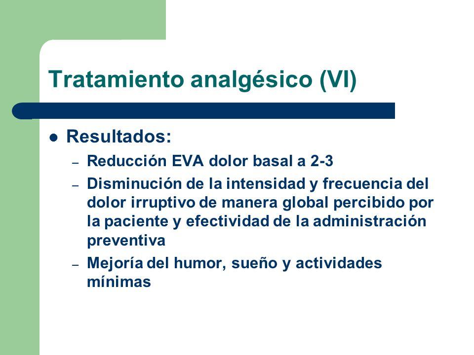 Tratamiento analgésico (VI) Resultados: – Reducción EVA dolor basal a 2-3 – Disminución de la intensidad y frecuencia del dolor irruptivo de manera gl
