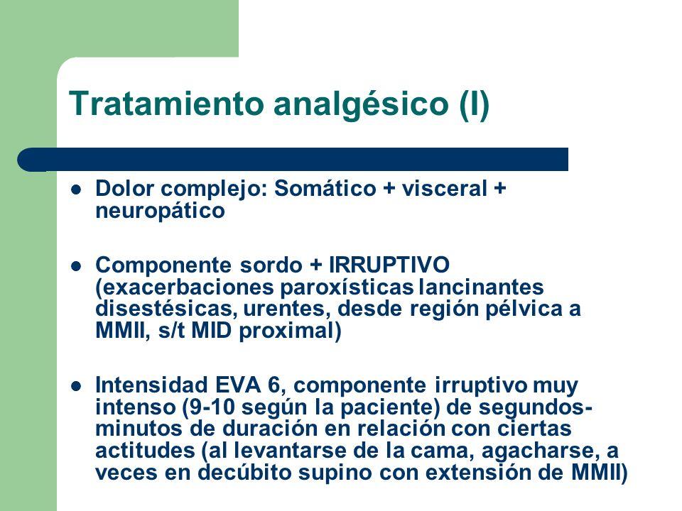Tratamiento analgésico (I) Dolor complejo: Somático + visceral + neuropático Componente sordo + IRRUPTIVO (exacerbaciones paroxísticas lancinantes dis
