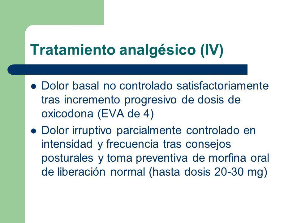 Tratamiento analgésico (IV) Dolor basal no controlado satisfactoriamente tras incremento progresivo de dosis de oxicodona (EVA de 4) Dolor irruptivo p