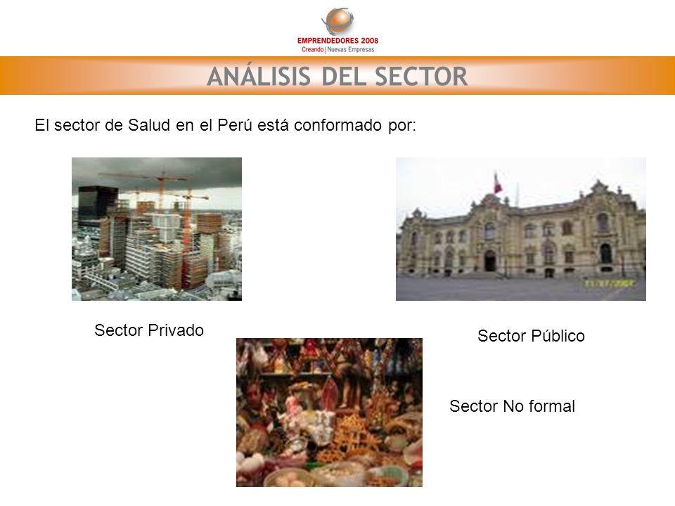 ANÁLISIS DEL SECTOR El sector de Salud en el Perú está conformado por: Sector Privado Sector Público Sector No formal