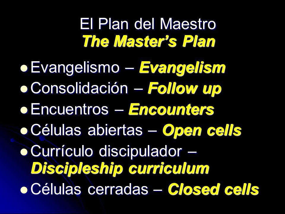 El Plan del Maestro The Masters Plan Evangelismo – Evangelism Evangelismo – Evangelism Consolidación – Follow up Consolidación – Follow up Encuentros