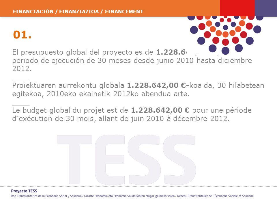 FINANCIACIÓN / FINANZIAZIOA / FINANCEMENT 01. El presupuesto global del proyecto es de 1.228.642,00 para un periodo de ejecución de 30 meses desde jun